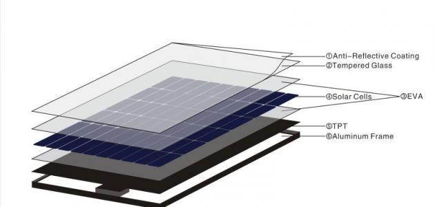 صورة جديد مكونات الخلية الشمسية