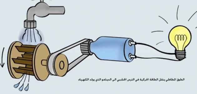 صورة جديد تحويل الطاقة الحركية إلى طاقة كهربائية