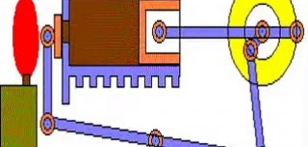 صورة جديد قانون الطاقة الحركية
