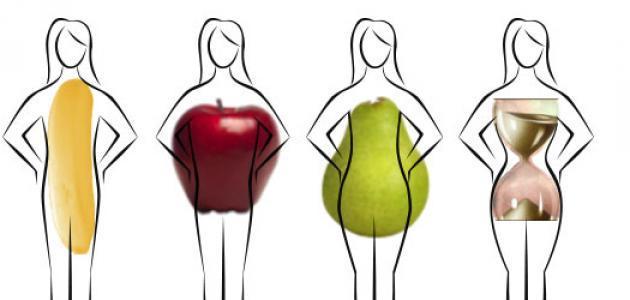 صورة جديد كيف أختار ملابس تناسبني
