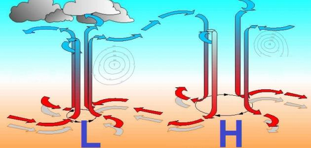 صورة جديد تأثير الرطوبة على قيم الضغط