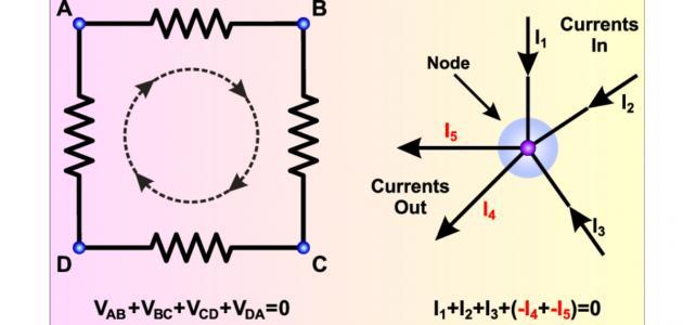 صورة جديد قانون القدرة الكهربائية