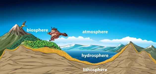 صورة جديد مكونات الغلاف المائي