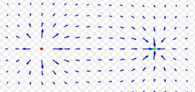 صورة جديد وحدة قياس شدة المجال الكهربائي