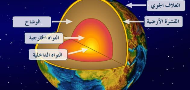 صورة جديد العناصر الأساسية المكونة للقشرة الأرضية