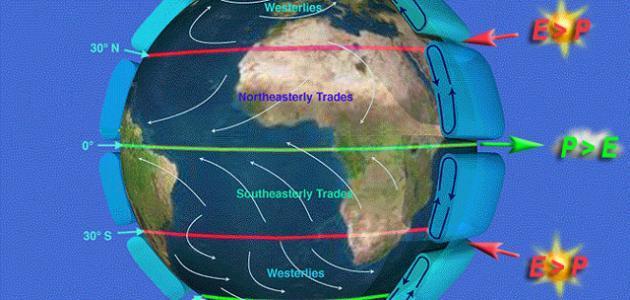 صورة جديد مفهوم الضغط الجوي