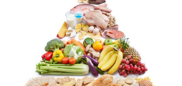 صورة جديد مفهوم التغذية الصحية وفوائدها