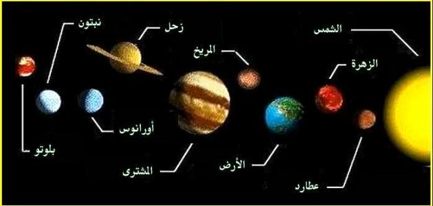 صورة جديد ما هي عناصر المجموعة الشمسية