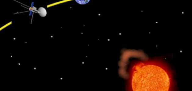 صورة جديد كيفية دوران الأرض حول نفسها وحول الشمس