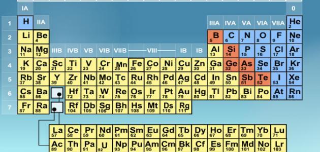 صورة جديد ما الفرق بين الدورة والمجموعة في الجدول الدوري للعناصر