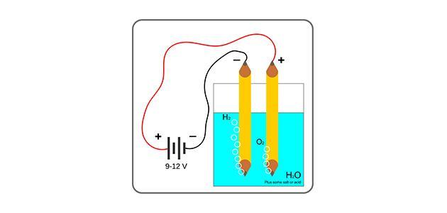 صورة جديد تحليل الماء كهربائياً