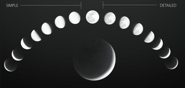 صورة جديد ما هي أطوار القمر