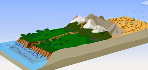 صورة جديد العوامل المؤثرة في العمليات النهرية