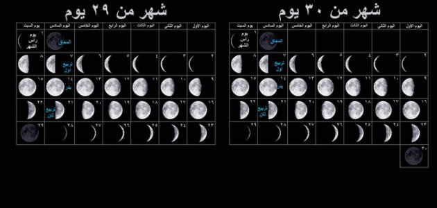 صورة جديد الشهر الشمسي والشهر القمري