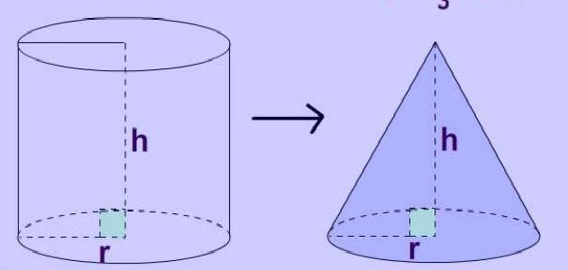 صورة جديد قانون المساحة الجانبية للأسطوانة