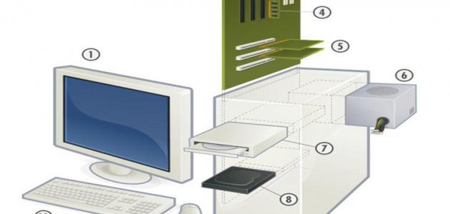 صورة جديد ما هي مكونات الحاسوب