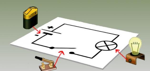 صورة كيف نصنع دائرة كهربائية بسيطة