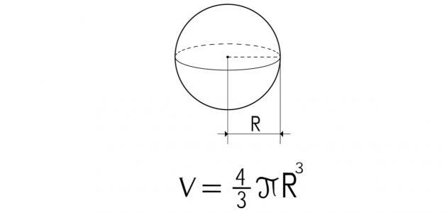 صورة قانون مساحة وحجم الكرة