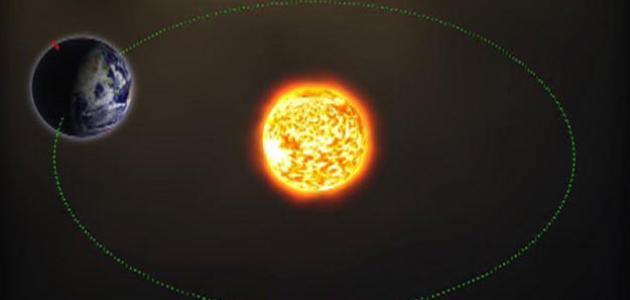 صورة سرعة دوران الأرض
