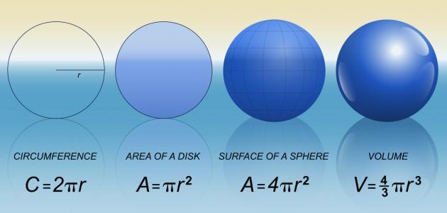 صورة قانون مساحة سطح الكرة
