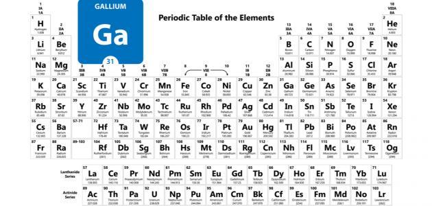 صورة أين يوجد معدن الغاليوم