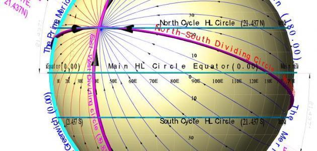 صورة كم يبلغ قطر الأرض