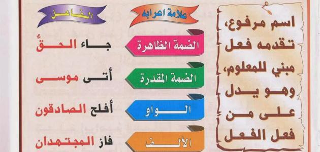 صورة تعلم قواعد اللغة العربية