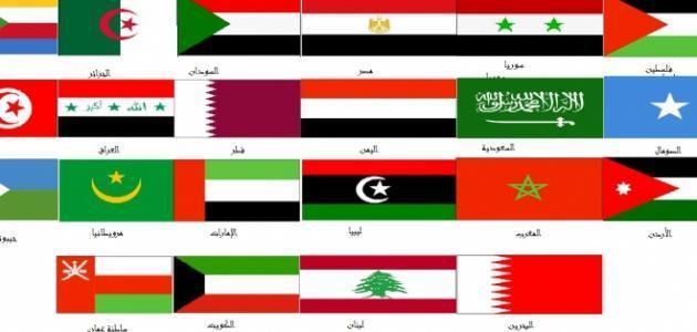 صورة كم عدد الدول العربية في قارة آسيا